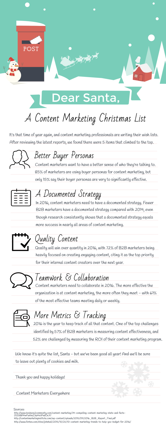 Content Marketing Christmas List